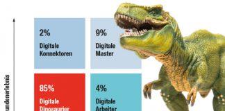 «Digitale Dinosaurier»